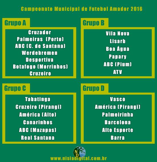 Grupos do Campeonato Nisiaflorestense 2016
