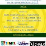 CONFIRA OS RESULTADOS DOS 5 JOGOS DO FIM DE SEMANA PELO NISIAFLORESTENSE 2016