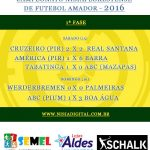 RESULTADOS DOS JOGOS DE 15 E 16 DE OUTUBRO PELO NISIAFLORESTENSE 2016