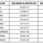 PAGAMENTO DO PIS/PASEP ANO-BASE 2016 COMEÇA NO PRÓXIMO DIA 27