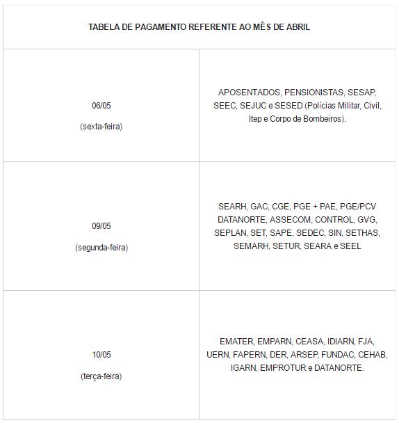 Tabela pagamento mês de abril 2016